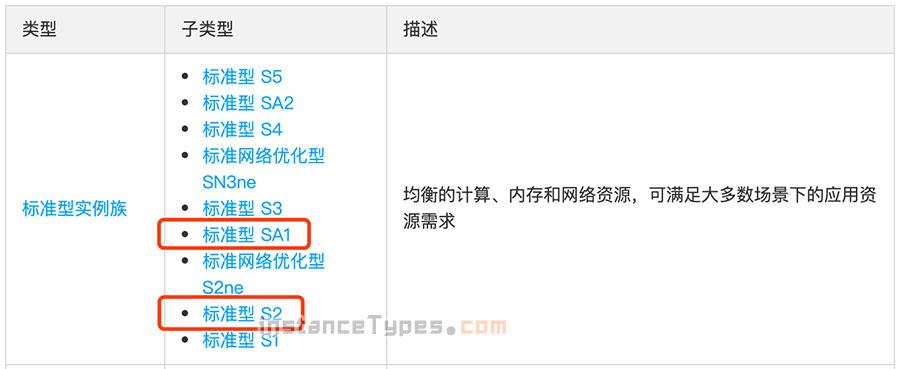 腾讯云服务器标准型S2和SA1实例区别性能对比选择方法