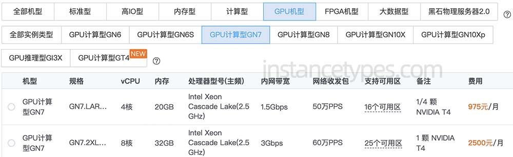 腾讯云GPU服务器GN7实例NVIDIA Tesla T4硬件配置及收费价格表